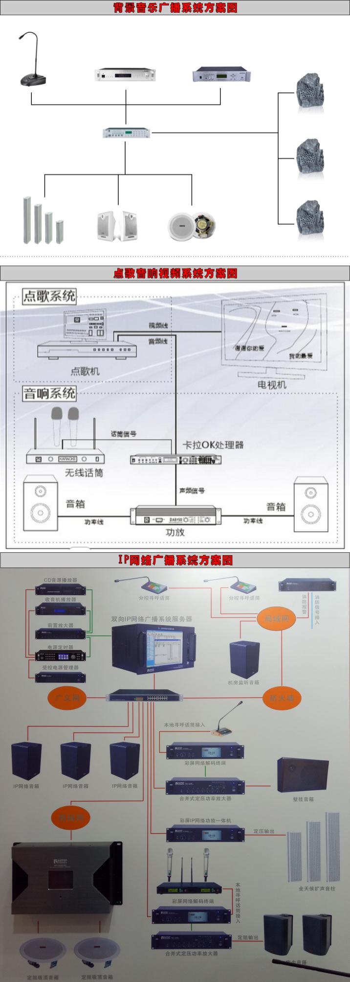 音响广播系统方案图